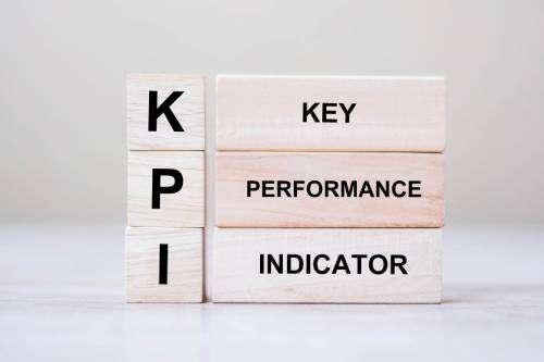 Retail KPIs